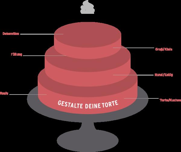 Eis-Café-Potsdam-Logo-Torte